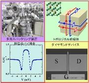 コース、分野紹介   名古屋大学 工学部材料工学コース、工学研究科材料 ...